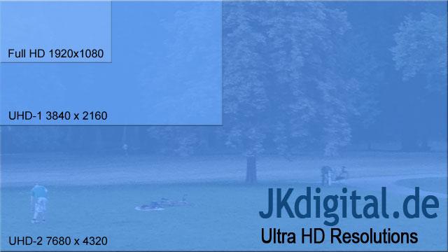 Infografik Ultra HD Auflösungen