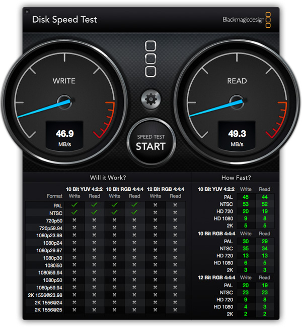 Screenshot Blackmagic Disk Speed Test