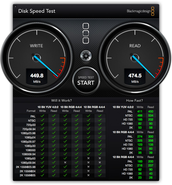 Screenshot Disk Speed Test Samsung SSD 840 EVO
